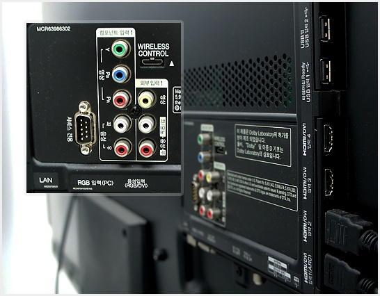 Know your ports do more with your lg cinema 3d smart tv lg india blog - How to add more hdmi ports to your tv ...